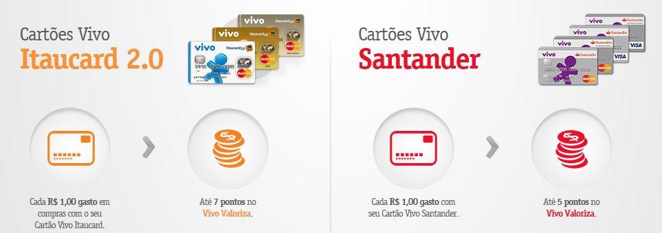 cartões de crédito VIVO
