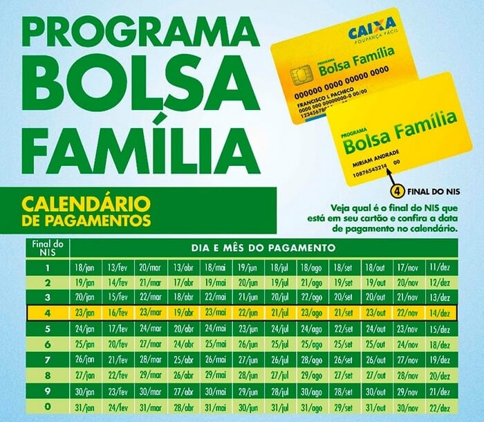 Calendario Bolsa Familia 2019 Final 8.Beneficiarios Do Bolsa Familia Terao Direito Ao Decimo