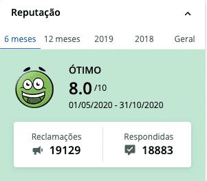 Reputação do Banco Inter