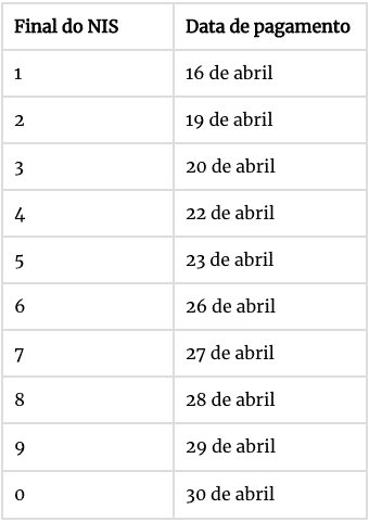 tabela segundo pagamento